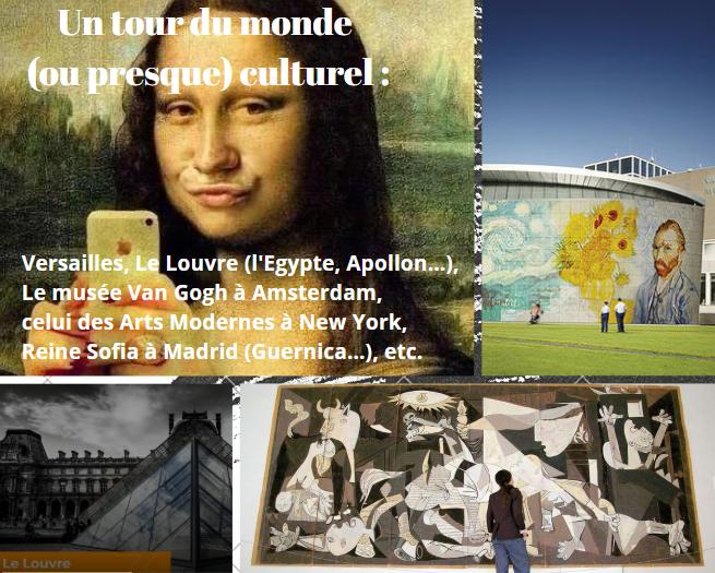 musées à découvrir